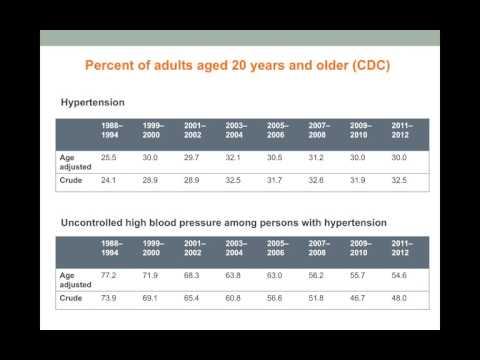 Ptose rénale et lhypertension artérielle