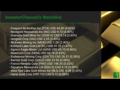 InvestorChannel's Gold Watchlist Update for Tuesday, May, 11, 2021, 16:00 EST