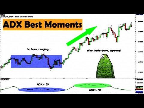 Market com opzioni binarie