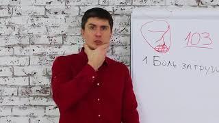 Сердечный приступ.Как распознать и оказать первую помощь при сердечном приступе    Проект  1