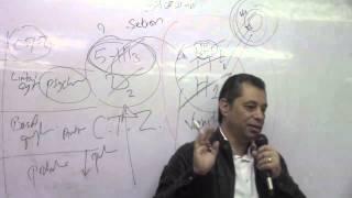 43. Dr.Ahmed Abdelrahman [ Antacids - Digestants - Emetics & Antiemetics - Prokinetics ]