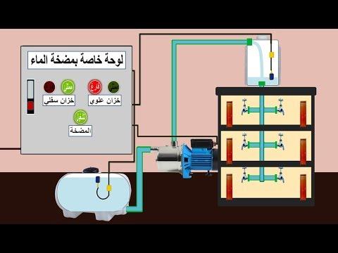 التحكم فى تشغيل مضخة الماء لملئ الخزانات اتوماتيك بواسطة عوامات