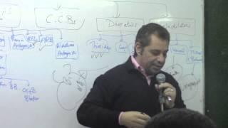 34.Dr. Ahmed Abdelrahman [Hypertension:ACE1-Angiotensin ll receptor blockers-Vasodilators ]