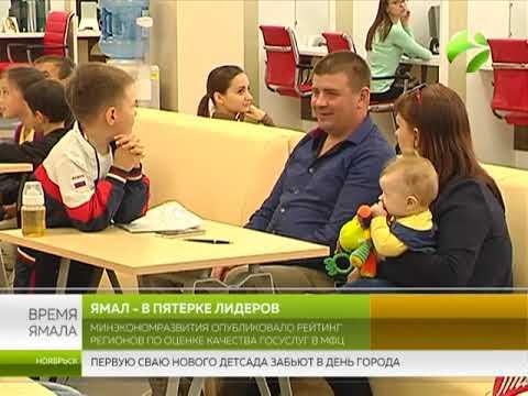 МФЦ. Ямал в пятёрке лидеров среди регионов