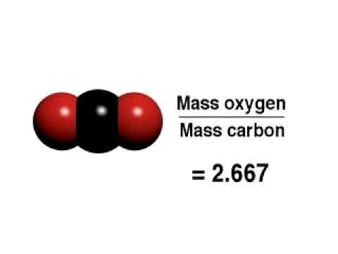 chemystery matter and atoms relationship