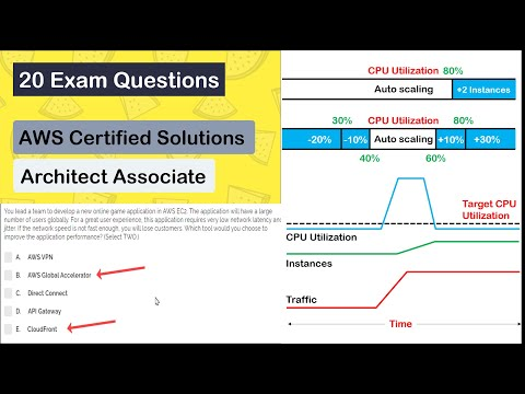 AWS Certified Solutions Architect Associate Level Exam Questions ...