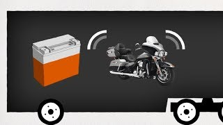 Harley-Davidson Shipping Mode Information