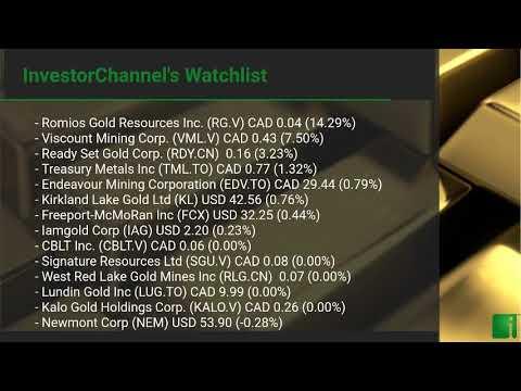 InvestorChannel's Gold Watchlist Update for Friday, September, 24, 2021, 16:00 EST