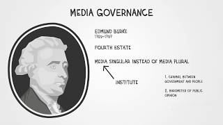 A Fourth Estate (19th Century Development of Free Media Ideal & Consequences)