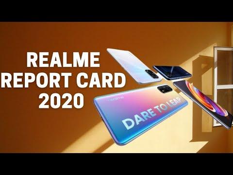 Realme: Report Card 2020