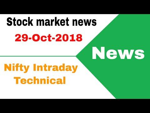 Stock market news #29-Oct-2018 - Tata power, cipla, axis bank, monsanto india 🔥🔥🔥