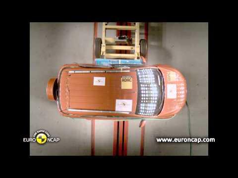 NCAP: Ford EcoSport