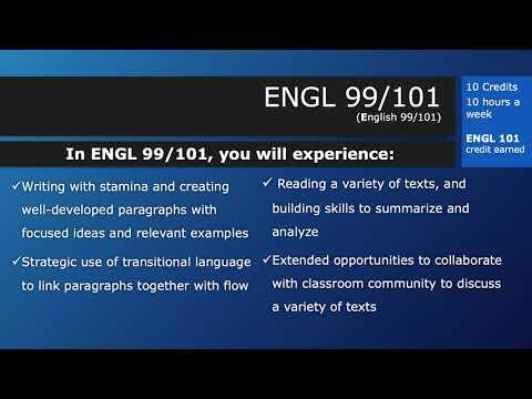 Course Description - YouTube