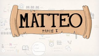 Libro per libro //Vangelo di Matteo - Parte 1