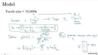 nlp stanford coursera - मुफ्त ऑनलाइन वीडियो