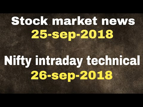 Stock market news #25-Sep-2018 - himachal futuristic, Infosys,  bhel, dilip buildcon 🔥🔥🔥