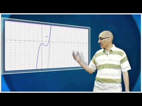 المماسات و المنحنيات - تحسيس - الرياضيات أولى بكالوريا