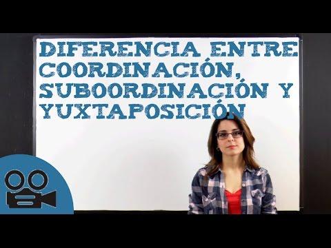 Diferencia entre coordinación, subordinación y yuxtaposición