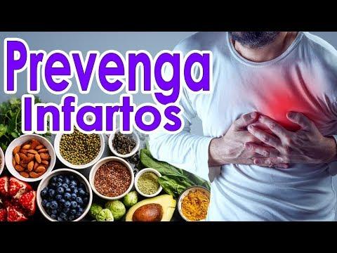 Medicamentos para la hipertensión lista de medicamentos para la presión