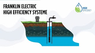 High Efficiency System