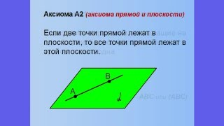 Стереометрия -  это ПРОСТО! Урок 1. Аксиомы  Теоремы  Задачи.  Геометрия 10 класс