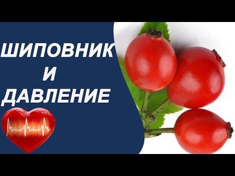 Грецкого ореха при гипертонии