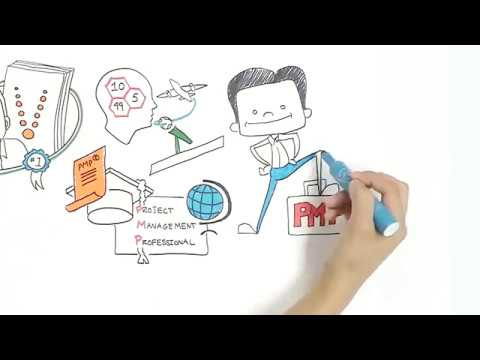 How to Get the PMP® Certification - YouTube