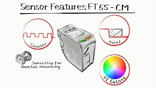 The Latest In Color Sensing Technology From Sensopart FT 55-CM