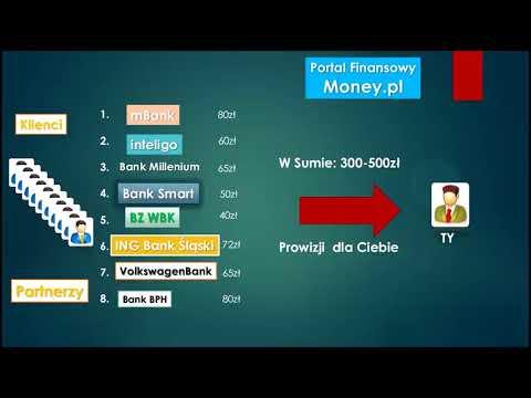 pożyczki internetowe w 15 minut