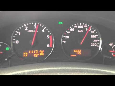 Der Aufwand des Benzins bei c