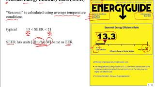 Energy efficiency EER SEER HSPF COP