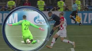 Goalkeeper Analysis - X Block Clip 2 - FIFA World Cup™ Russia 2018