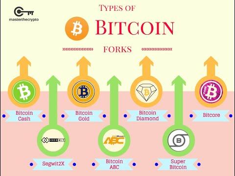 Bitcoin ticker co coinbase btc usd