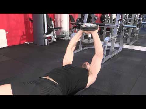 Lintensification des muscles de la presse