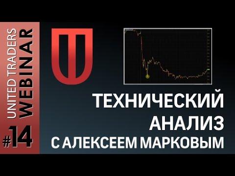 Лучшие форекс брокеры россии на фондовом рынке