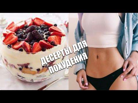 Сколько нужно крутить обруч чтобы похудеть в день на