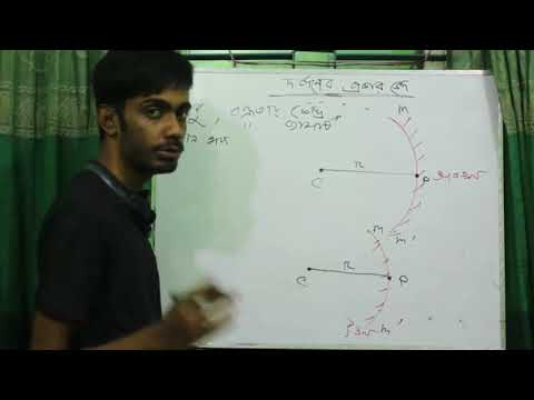 Spherical Mirrors | HSC Physics BanglaTutorial