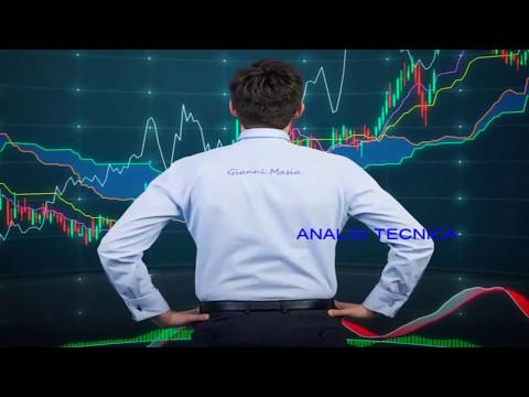 Aprire un agenzia x fare trading