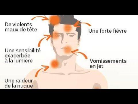 Causes hypertension artérielle