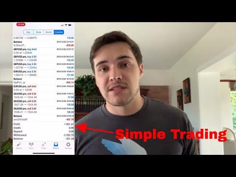Prekybos pardavimo opcionu pamoka