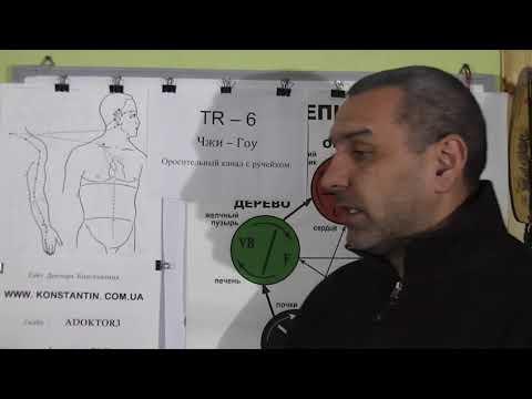 Лечение хондроза шейного отдела таблетками