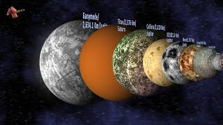 Moons Size Comparison | Natural Satellites in The Solar System