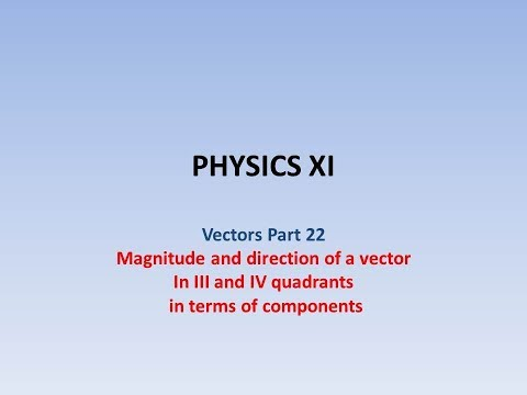 Magnitude and direction for vectors in III and IV qudrants
