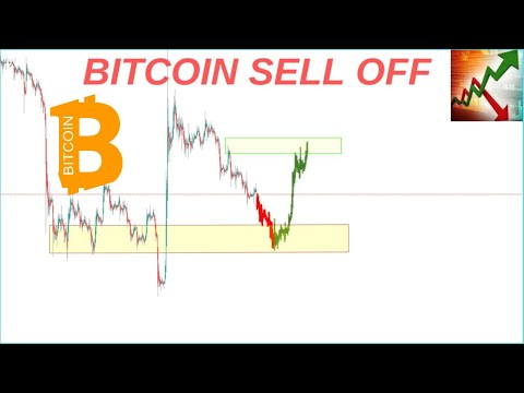 BITCOIN PRICE TO STRUGGLE FOR THE SHORT TERM: TIME TO BUY?