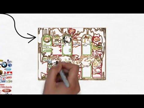 mp4 Graphic Designer Itu Apa, download Graphic Designer Itu Apa video klip Graphic Designer Itu Apa