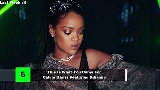 Top 100 Songs Week September 3 2016 Billboard Hot 100 (9 08