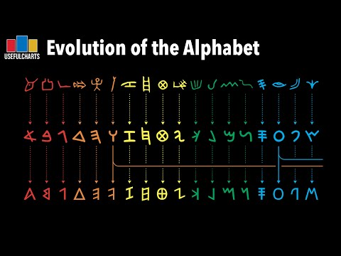 The Latin Script Has a Fascinating History Behind It!