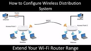 How to Configure Wireless Distribution System (WDS) Function on TP-Link Wireless Routers