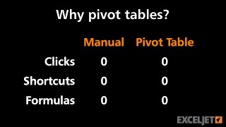 Why pivot tables?