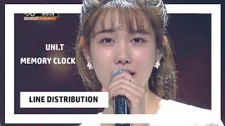 UNI.T - Memory Clock Line Distribution